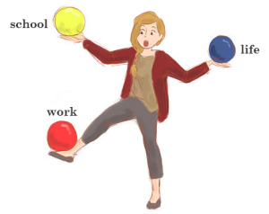 Image result for juggling college life